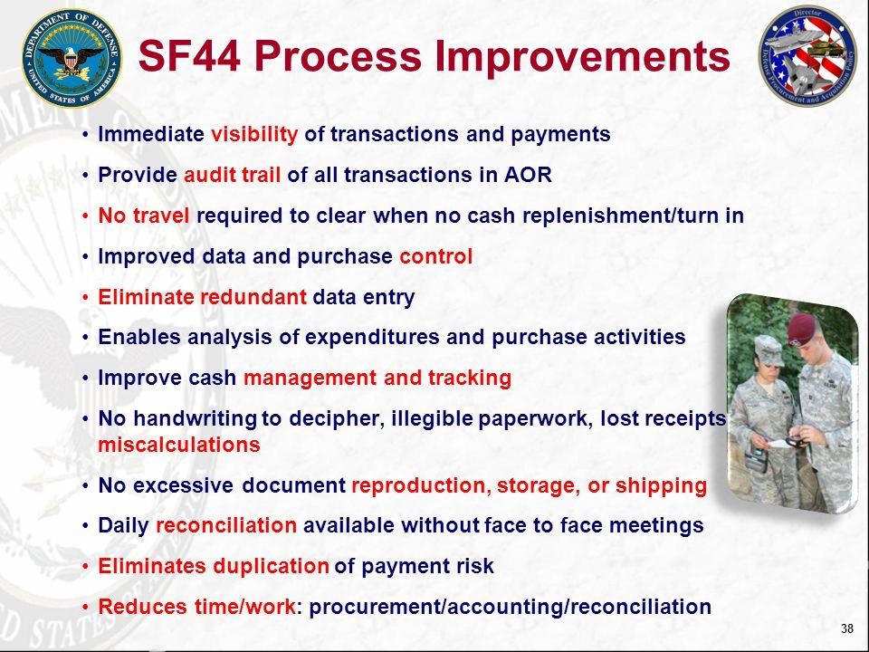 SF44 Process Improvements