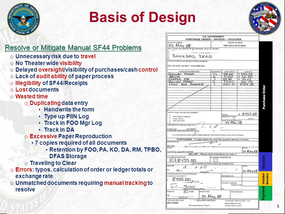 Basis of Design Resolve or Mitigate Manual SF44 Problems
