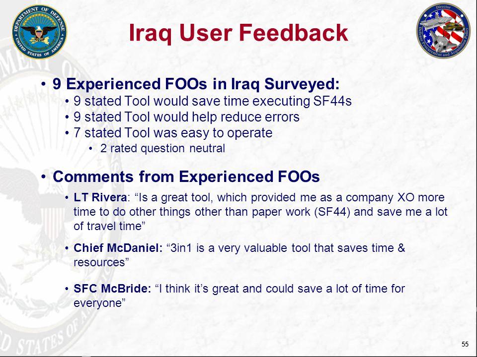 Iraq User Feedback 9 Experienced FOOs in Iraq Surveyed: