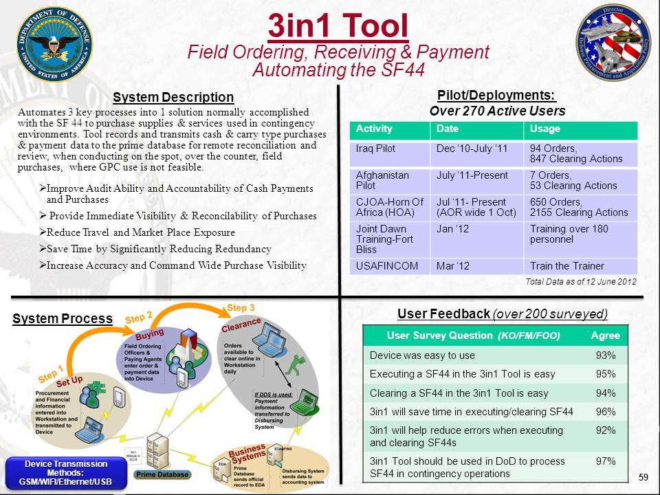 3in1 Tool Field Ordering, Receiving & Payment