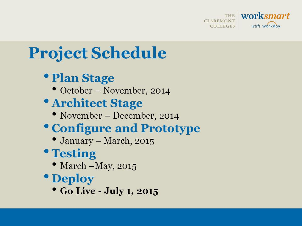 Project Schedule Plan Stage Architect Stage Configure and Prototype