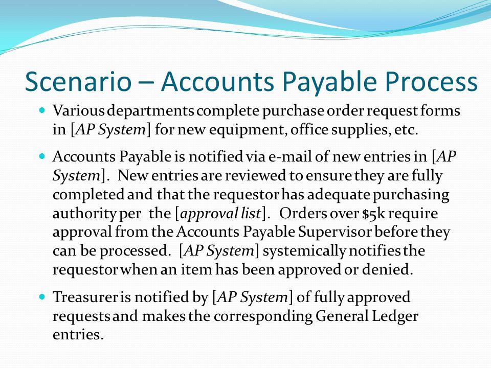 Scenario – Accounts Payable Process