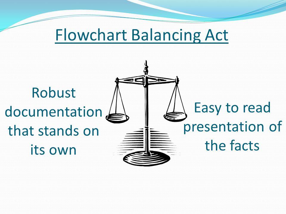 Flowchart Balancing Act