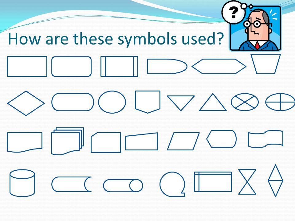 How are these symbols used