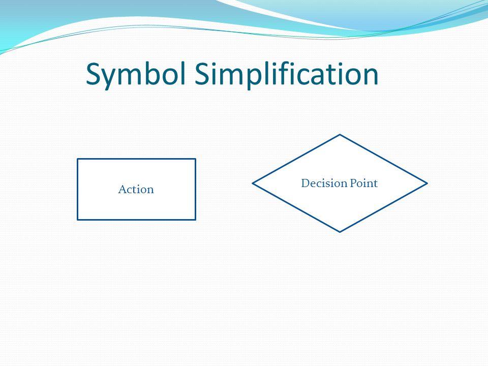 Symbol Simplification