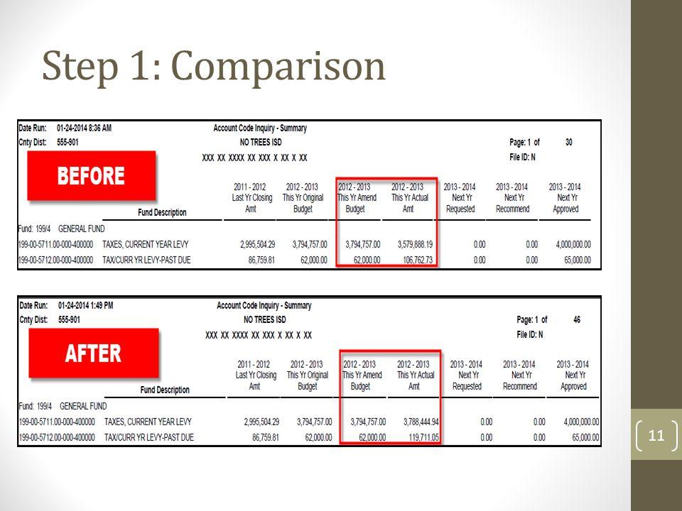 Step 1: Comparison