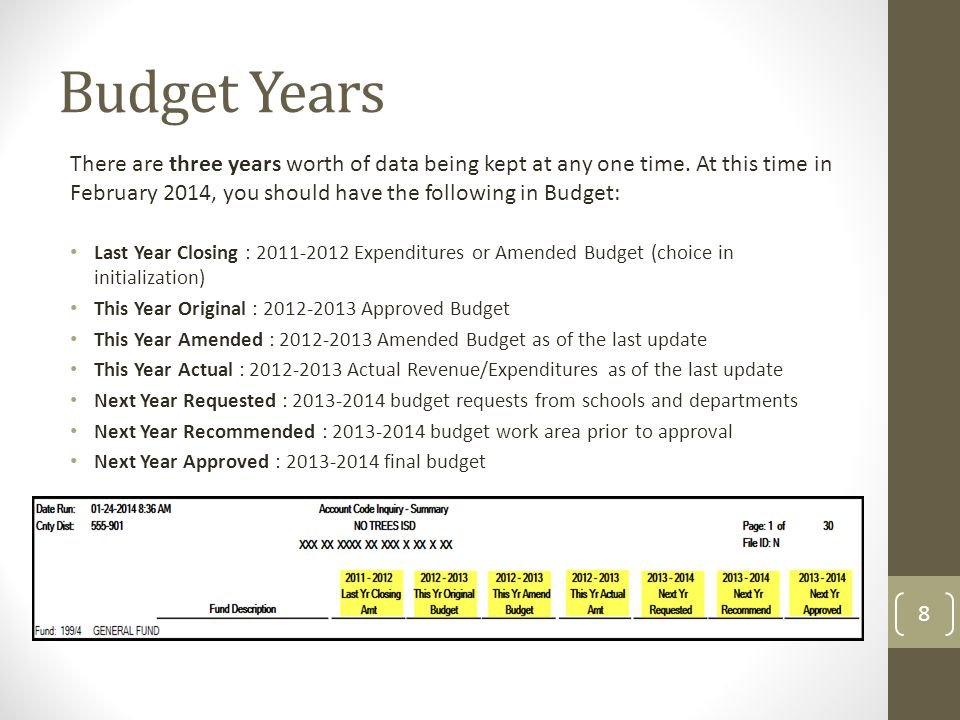 Budget Years There are three years worth of data being kept at any one time. At this time in February 2014, you should have the following in Budget: