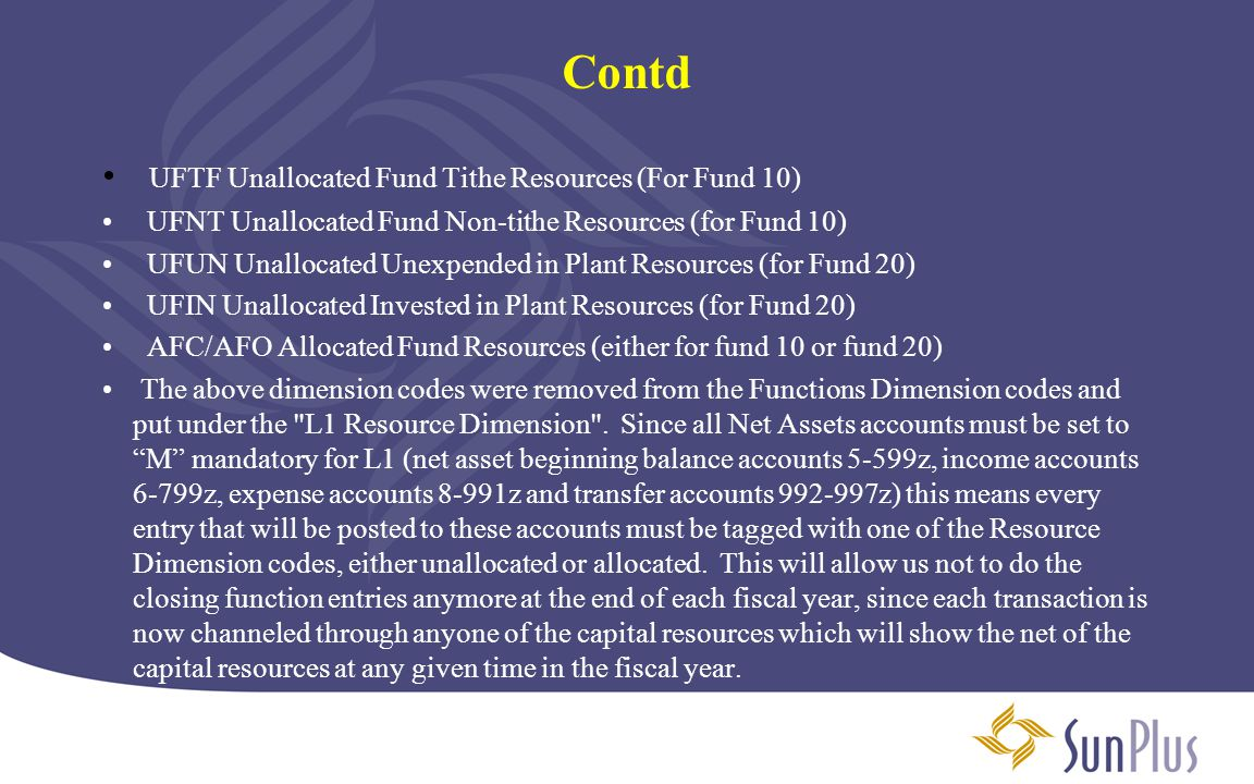 Contd UFTF Unallocated Fund Tithe Resources (For Fund 10)