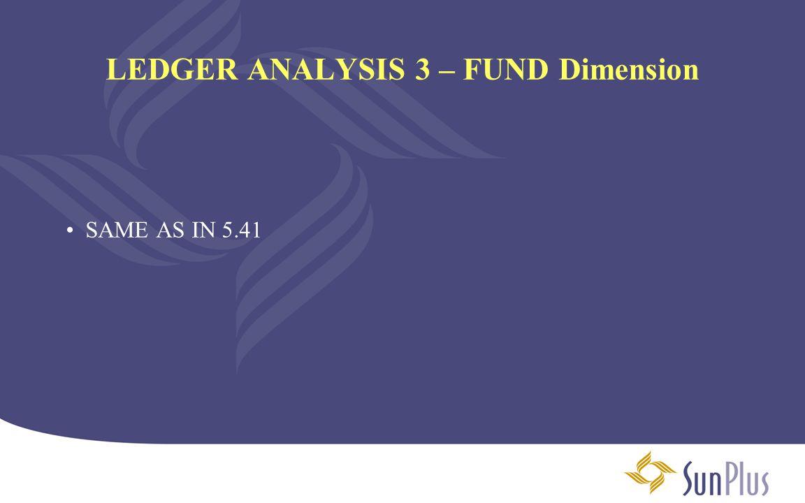 LEDGER ANALYSIS 3 – FUND Dimension