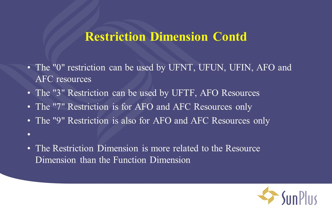 Restriction Dimension Contd