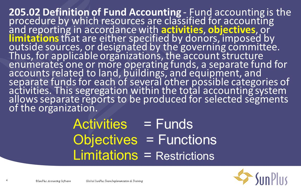 Objectives = Functions Limitations = Restrictions