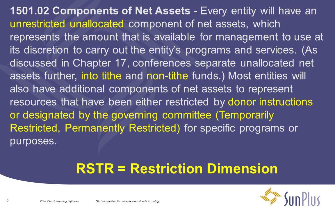 RSTR = Restriction Dimension