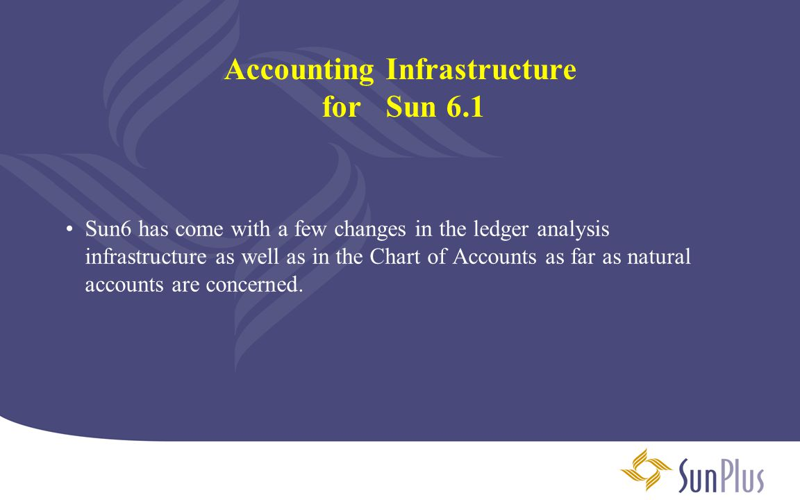 Accounting Infrastructure for Sun 6.1