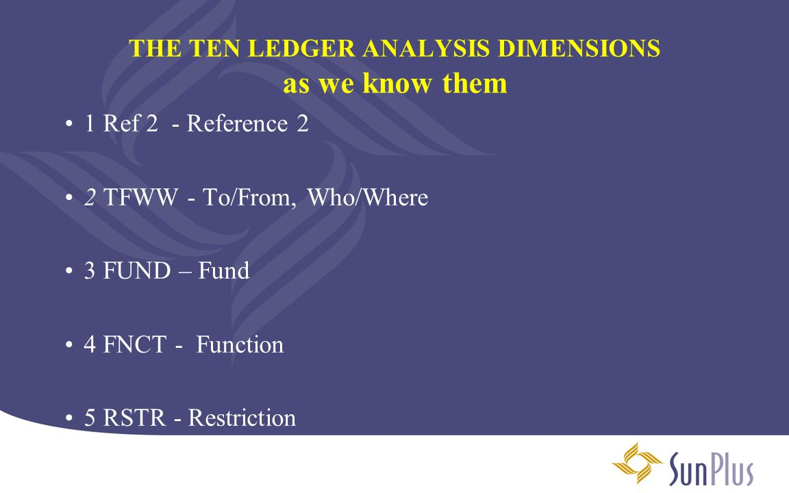 THE TEN LEDGER ANALYSIS DIMENSIONS as we know them