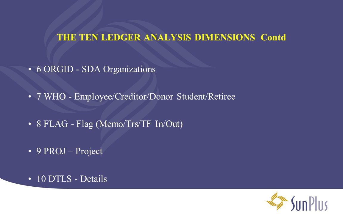THE TEN LEDGER ANALYSIS DIMENSIONS Contd