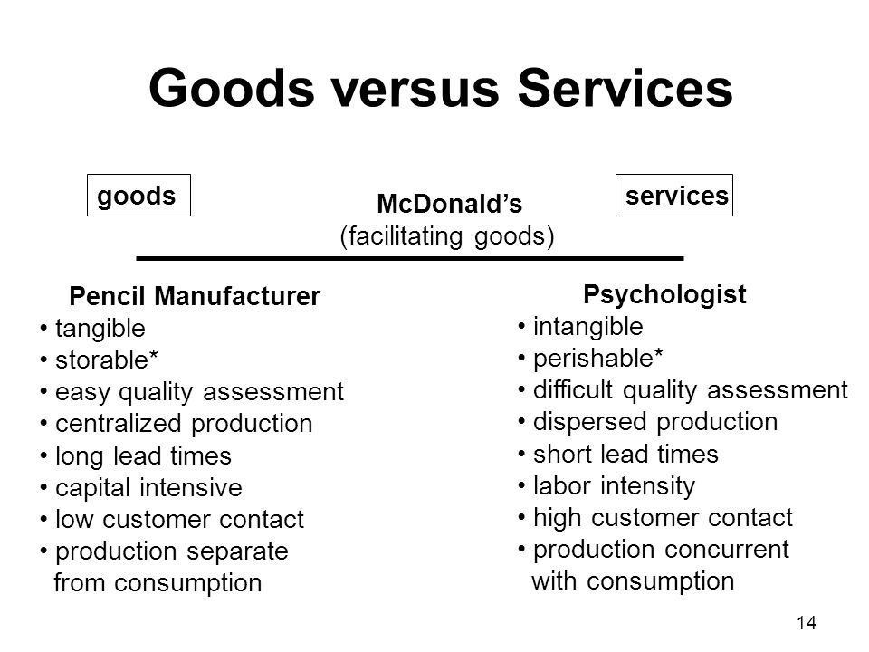 Goods versus Services goods McDonald's (facilitating goods) services