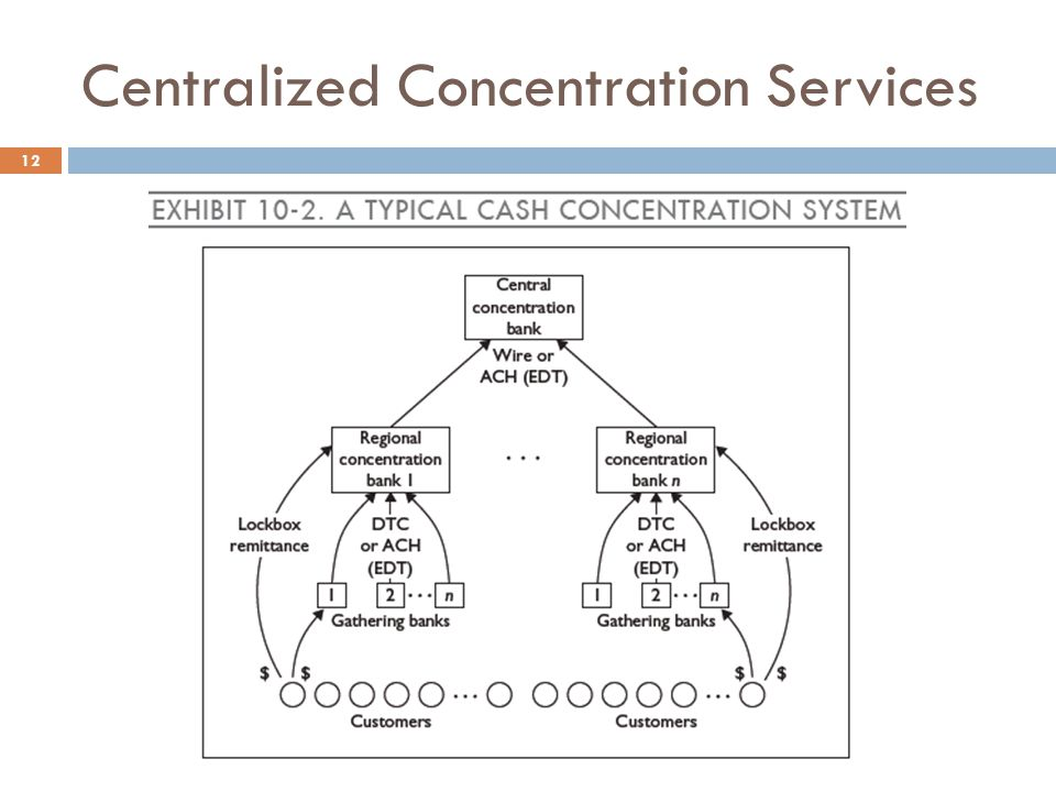 Centralized Concentration Services