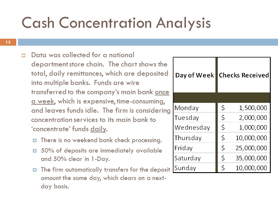 Cash Concentration Analysis