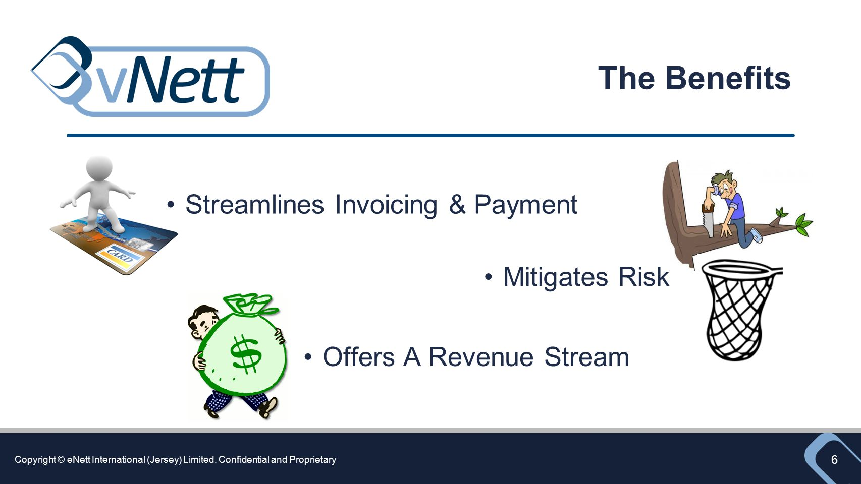 The Benefits Streamlines Invoicing & Payment Mitigates Risk