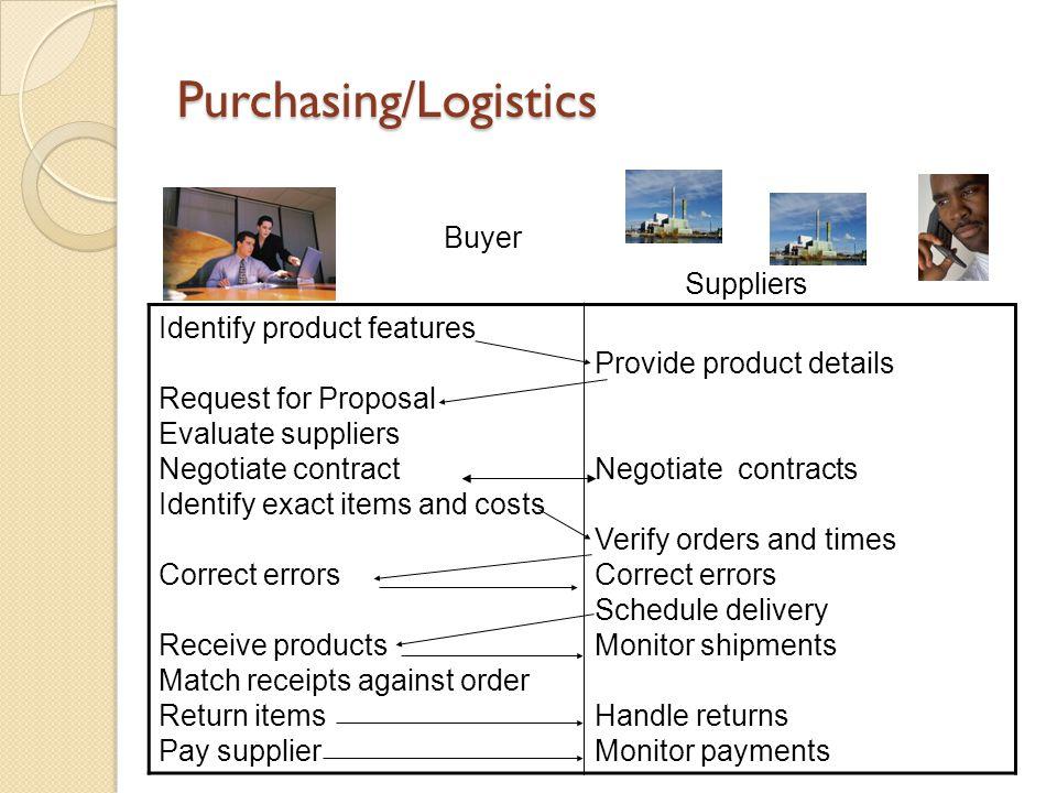 Purchasing/Logistics