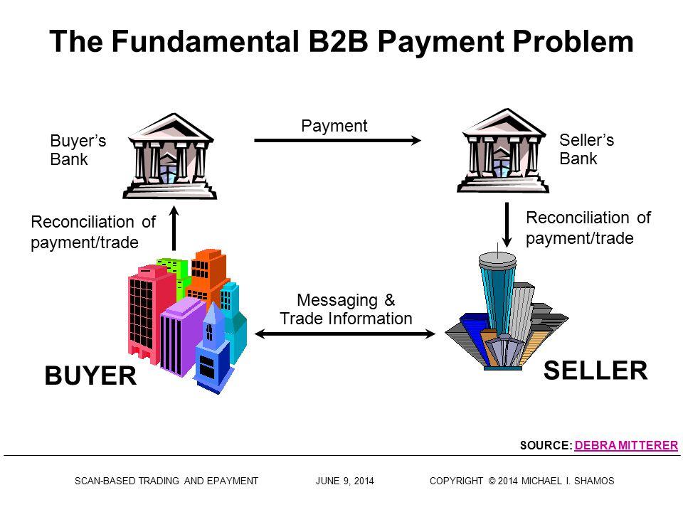 The Fundamental B2B Payment Problem