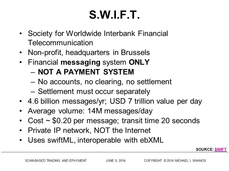 S.W.I.F.T. Society for Worldwide Interbank Financial Telecommunication