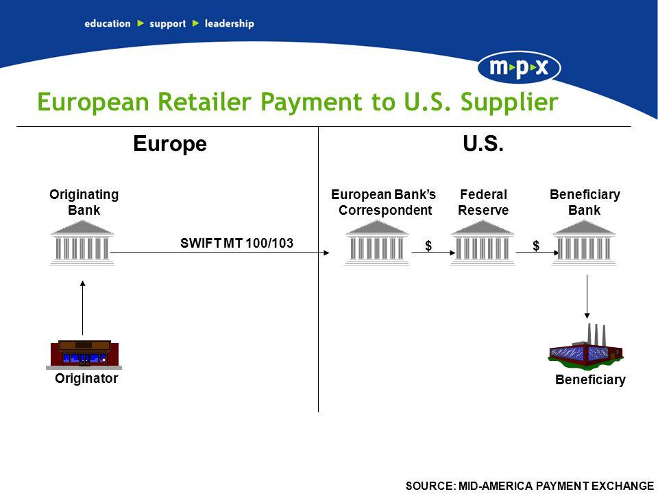 European Retailer Payment to U.S. Supplier