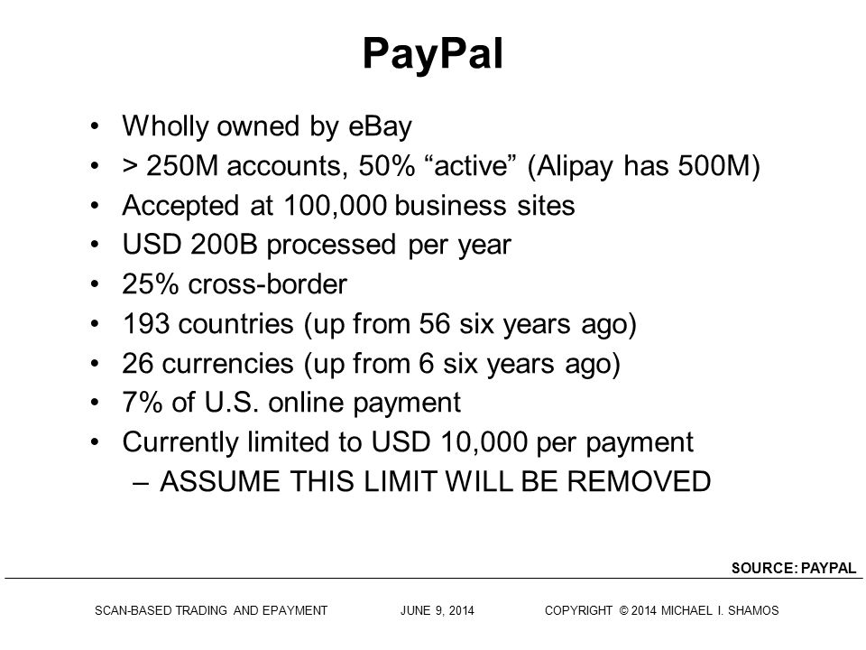PayPal Wholly owned by eBay