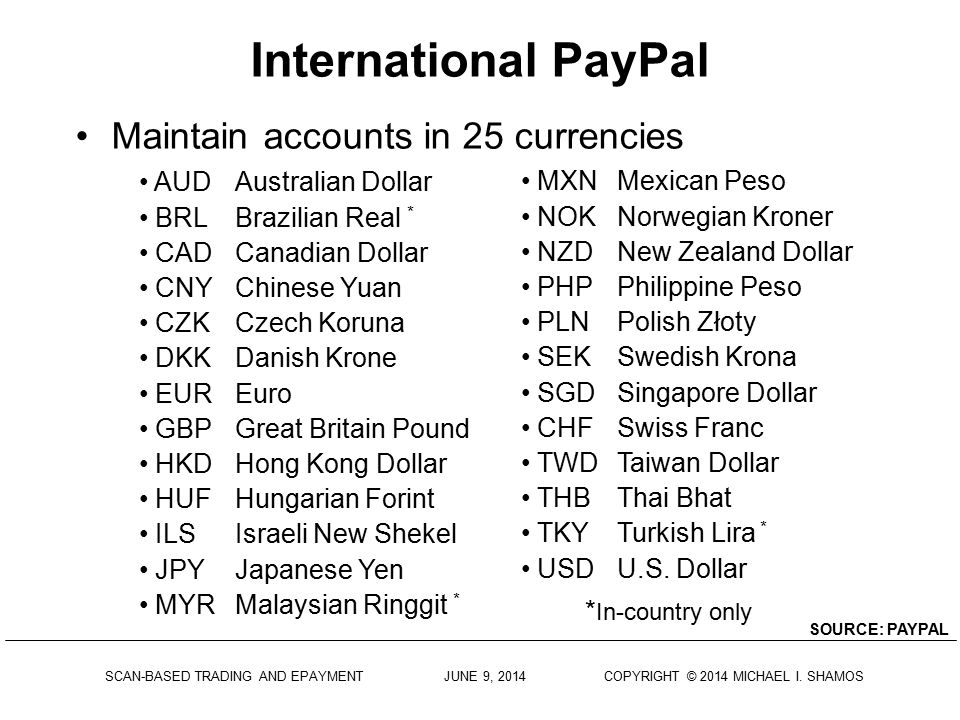 International PayPal Maintain accounts in 25 currencies 52