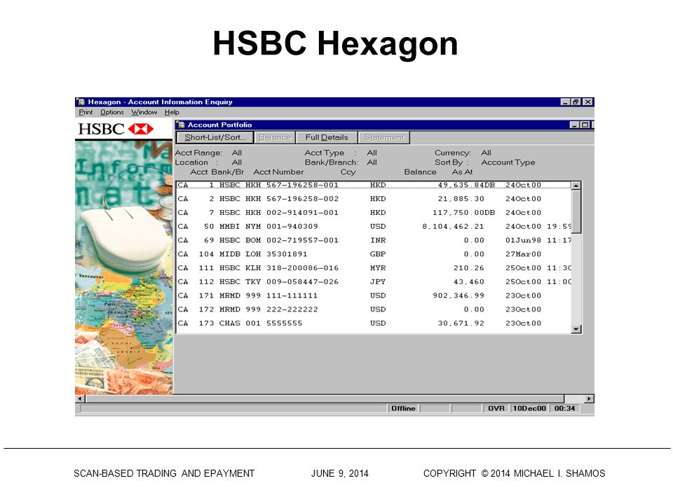 HSBC Hexagon SCAN-BASED TRADING AND EPAYMENT JUNE 9, 2014 COPYRIGHT © 2014 MICHAEL I.