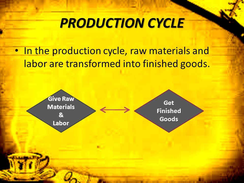 PRODUCTION CYCLE In the production cycle, raw materials and labor are transformed into finished goods.