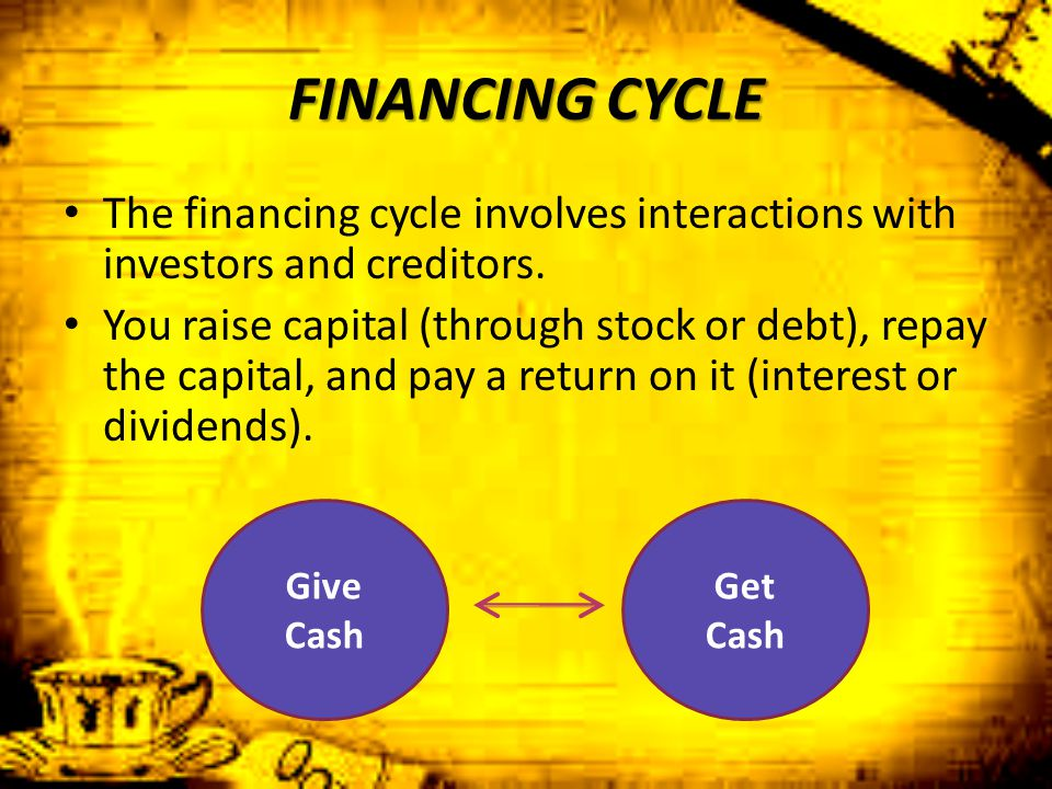 FINANCING CYCLE The financing cycle involves interactions with investors and creditors.