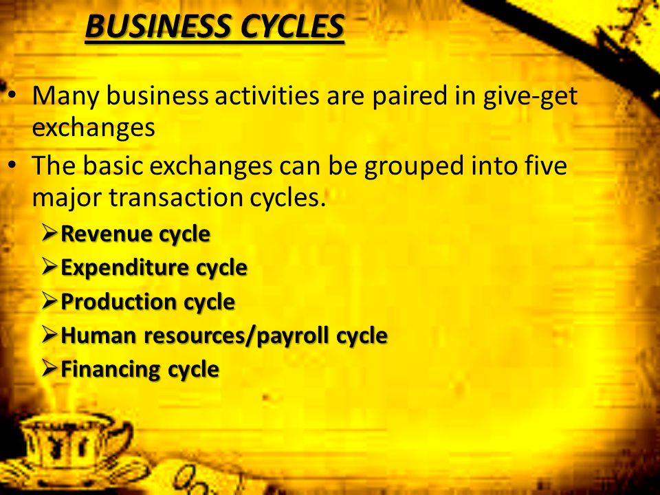 BUSINESS CYCLES Many business activities are paired in give-get exchanges. The basic exchanges can be grouped into five major transaction cycles.