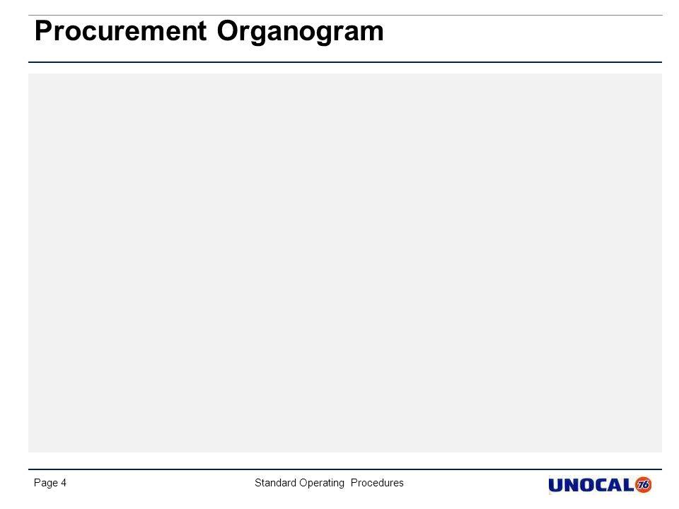 Procurement Organogram