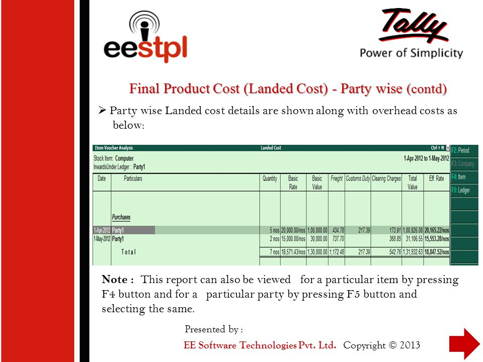 Final Product Cost (Landed Cost) - Party wise (contd)