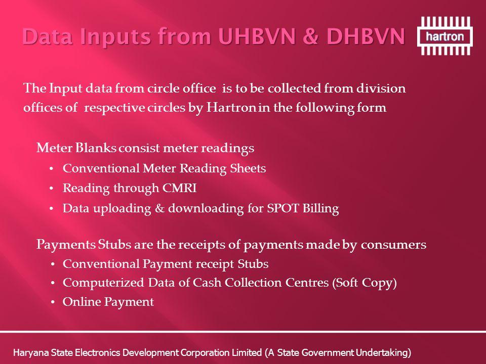 Data Inputs from UHBVN & DHBVN
