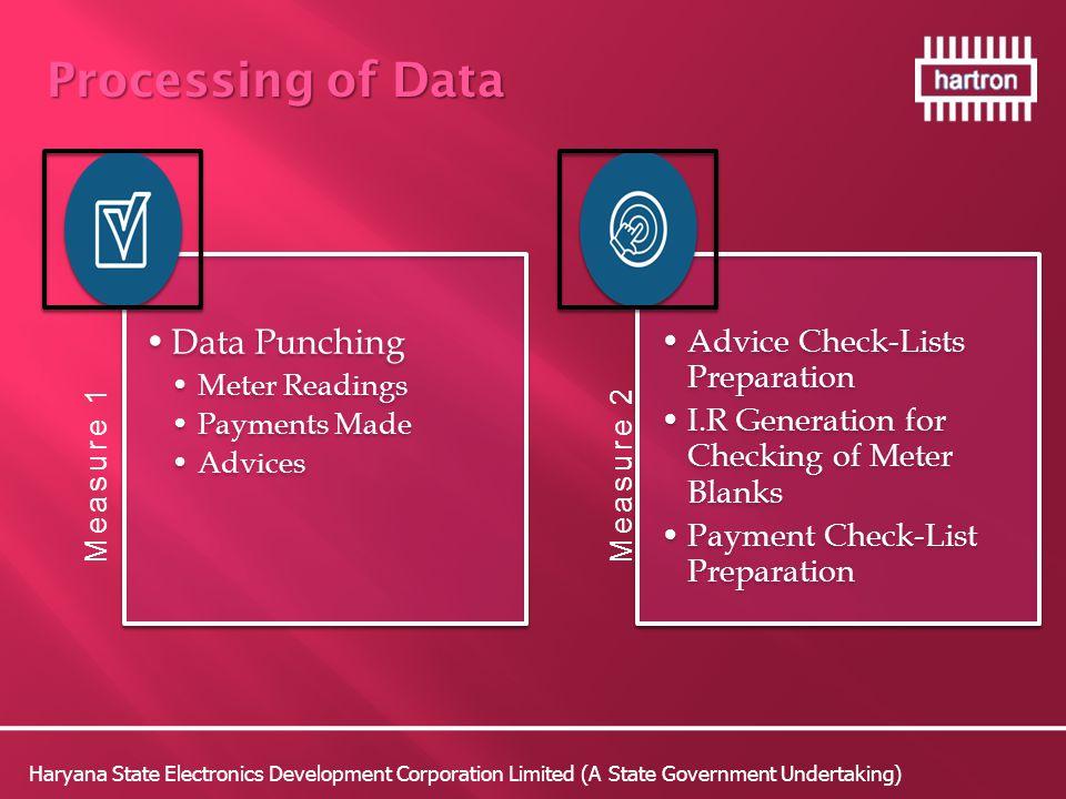 Processing of Data Data Punching Measure 1 Meter Readings