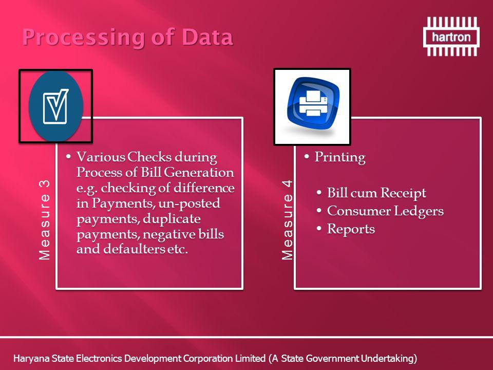 Processing of Data Measure 3