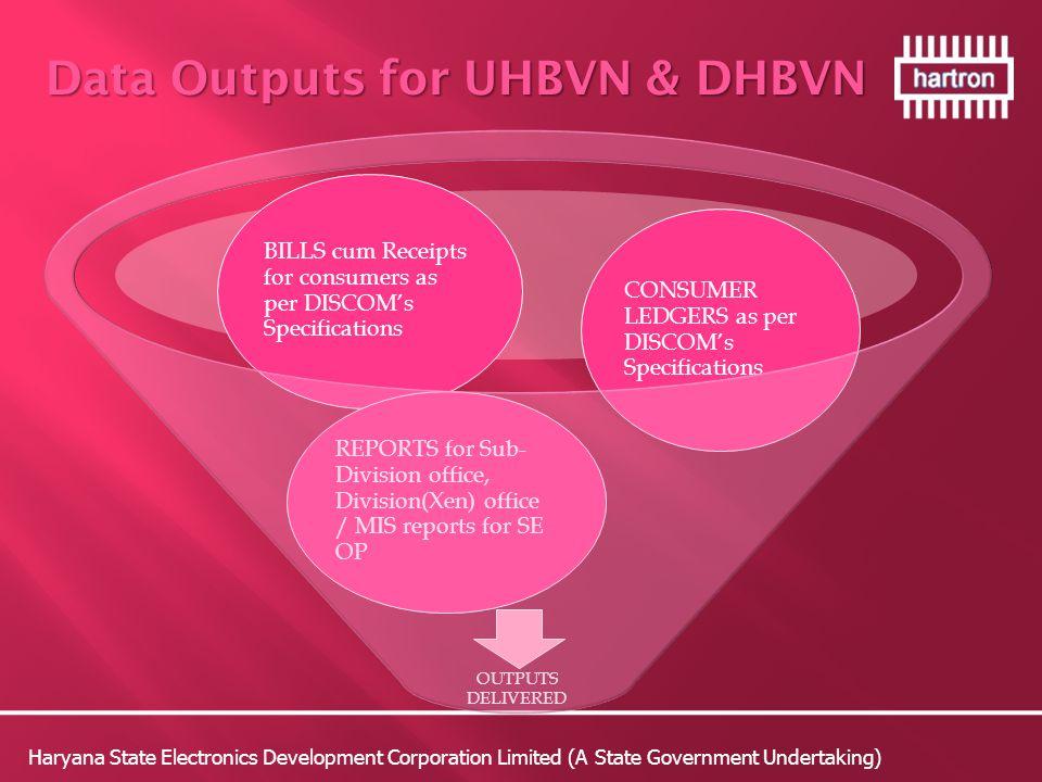 Data Outputs for UHBVN & DHBVN