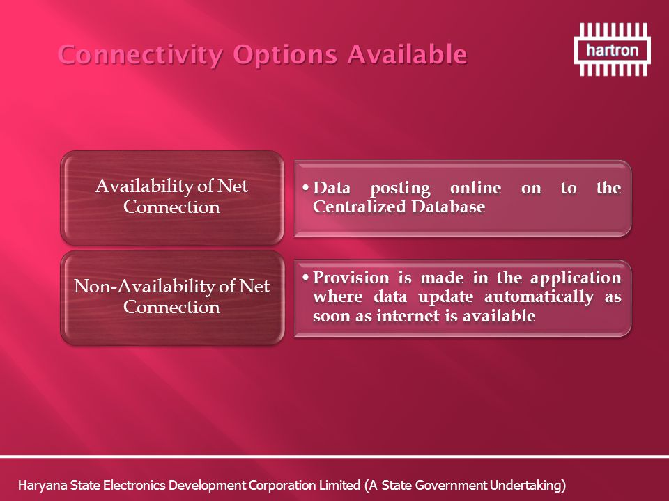 Connectivity Options Available