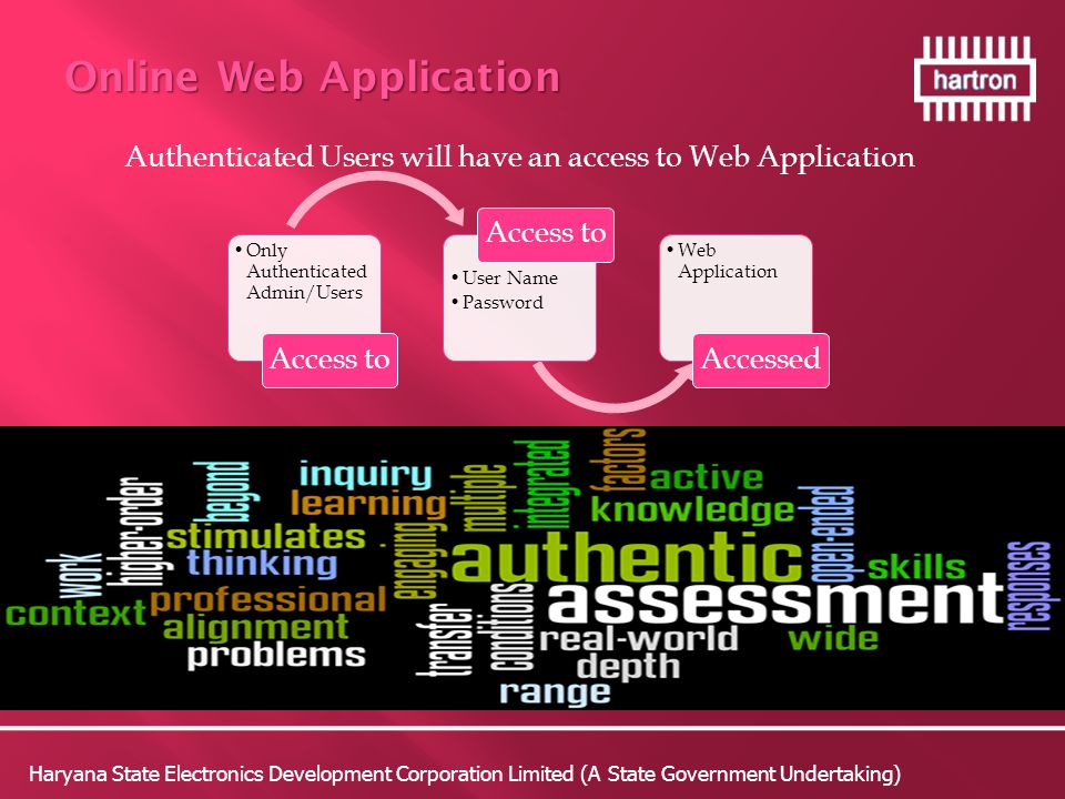 Authenticated Users will have an access to Web Application
