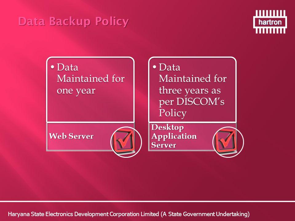 Data Backup Policy Desktop Application Server Web Server