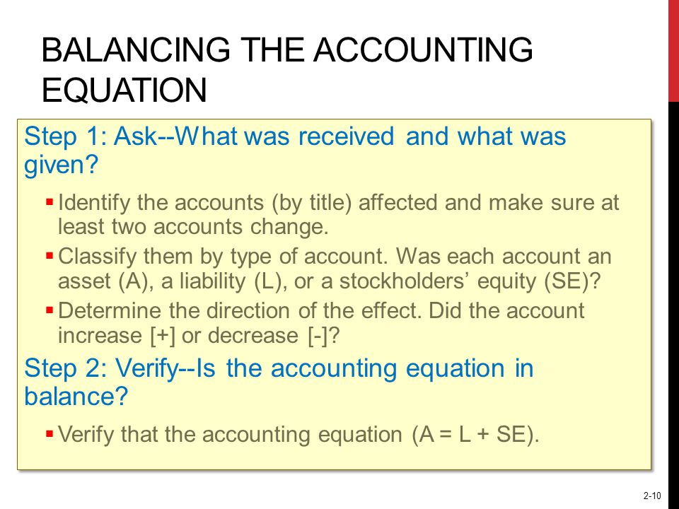 Balancing the Accounting Equation