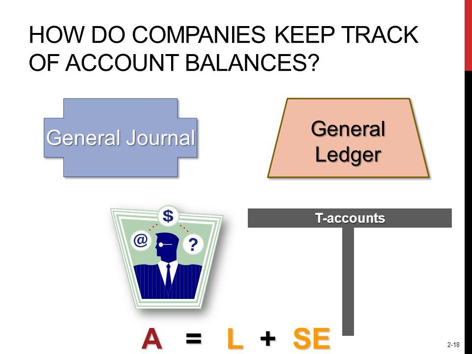 How Do Companies Keep Track of Account Balances