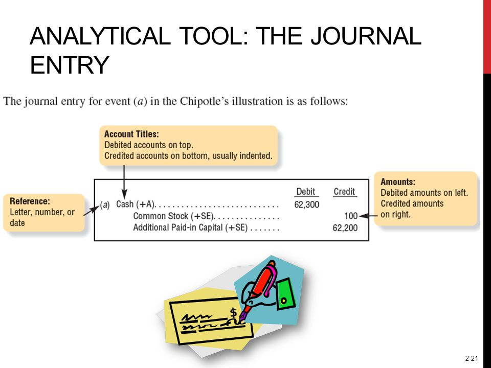 Analytical Tool: The Journal Entry