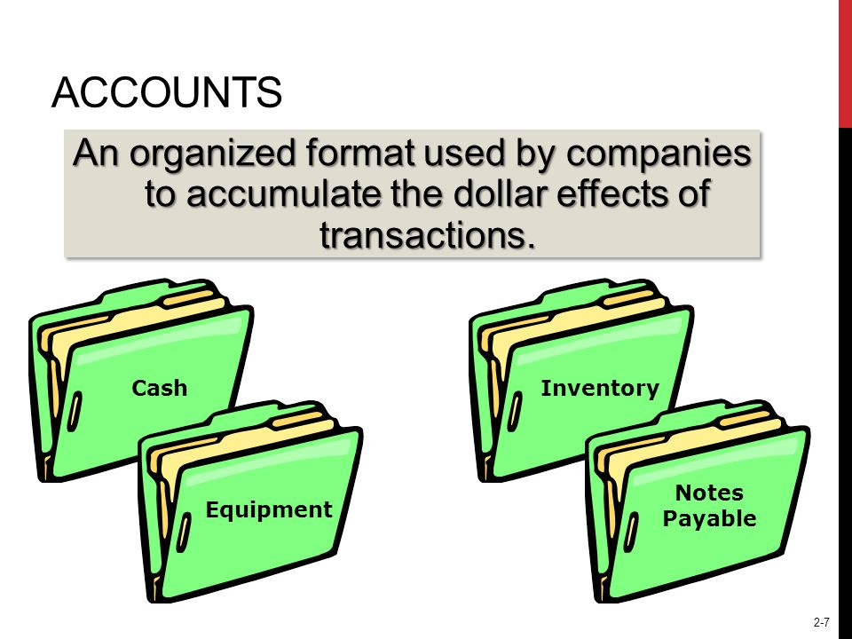 Accounts An organized format used by companies to accumulate the dollar effects of transactions. Cash.