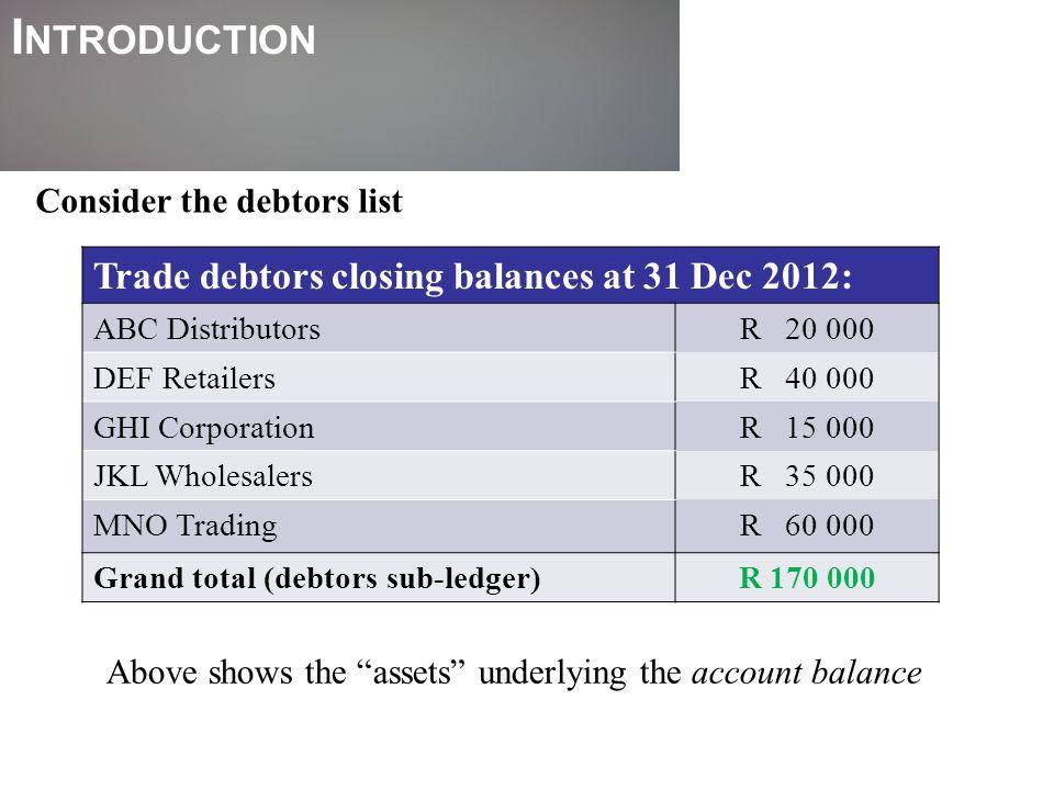 Introduction Trade debtors closing balances at 31 Dec 2012: