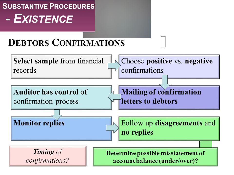 Determine possible misstatement of account balance (under/over)