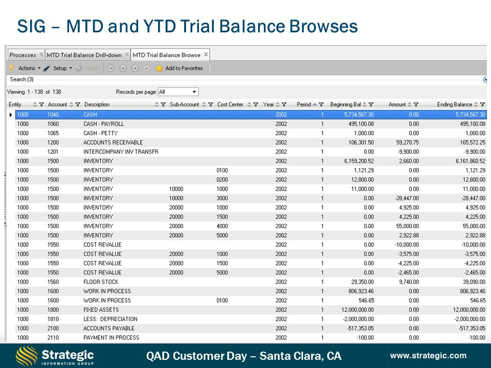 SIG – MTD and YTD Trial Balance Browses