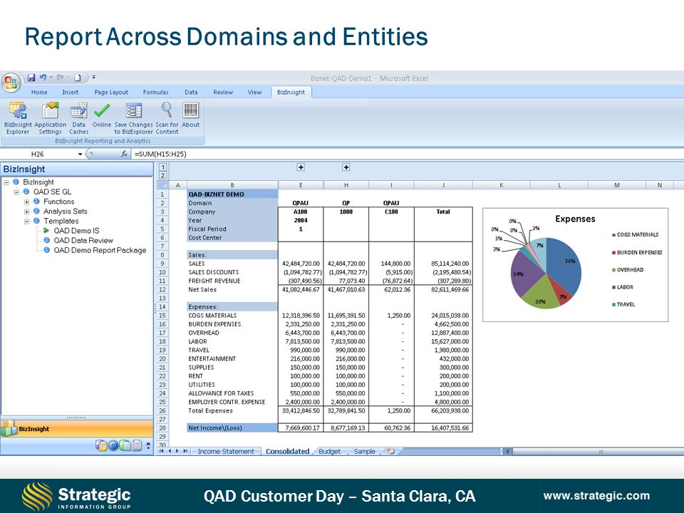 Report Across Domains and Entities